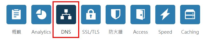 Cloudflare 轉址設定兩步驟
